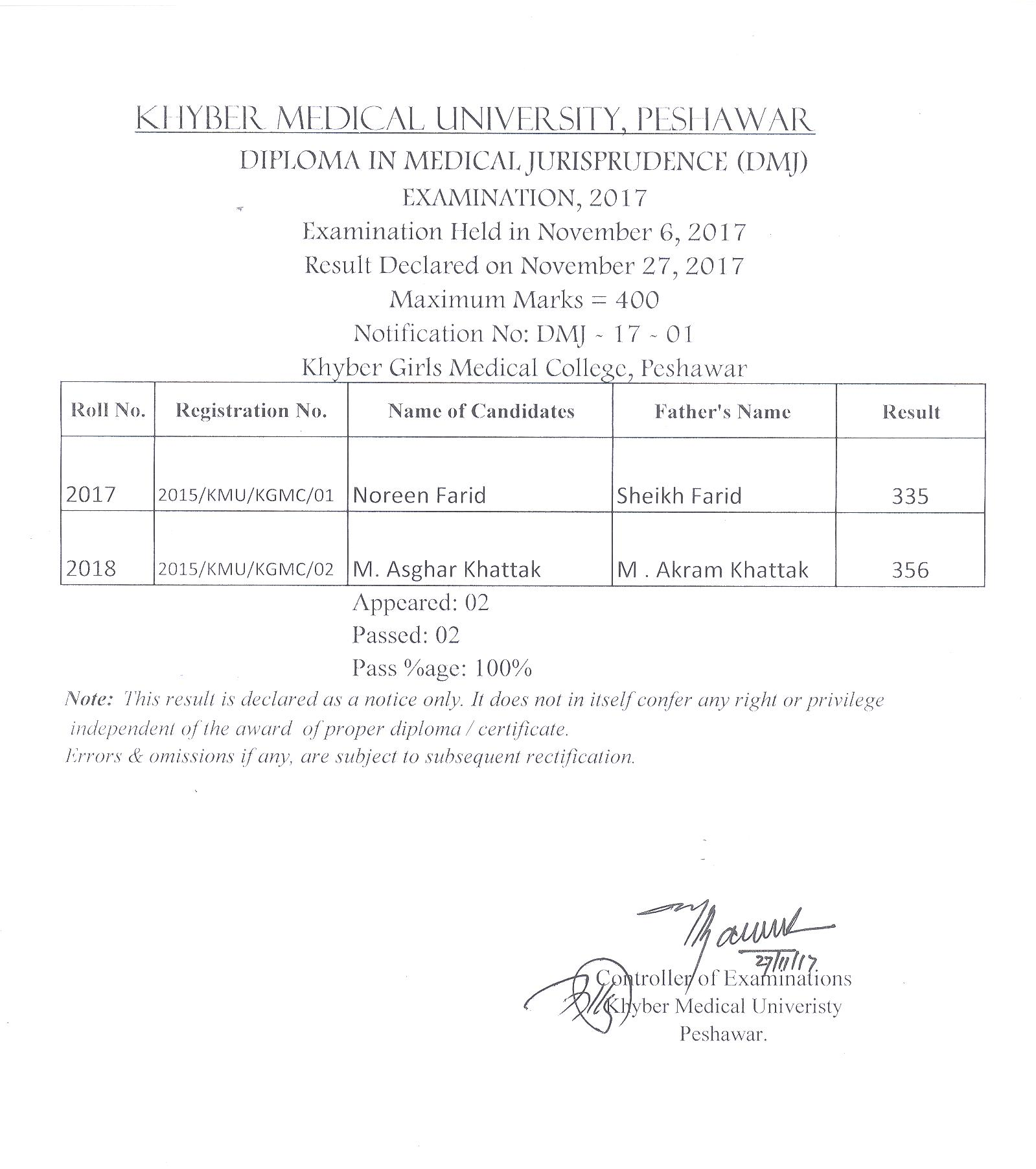 Doctor of Physical Therapy (DPT) | Khyber Medical University