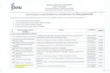 List of Eligible Candidates for Lecturers 115208579791520916495.jpg