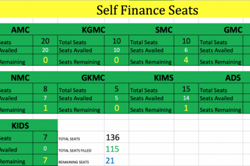 Self Finance Seats